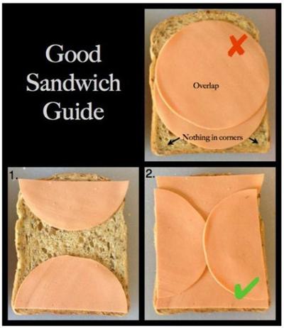 perfect-sandwich