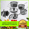 London Cookware Sweepstakes