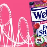 Welch's Fruit Snacks Six Flags Sweepstakes