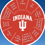 Visit Bloomington Gameday Getaway Spin to Win Sweepstakes